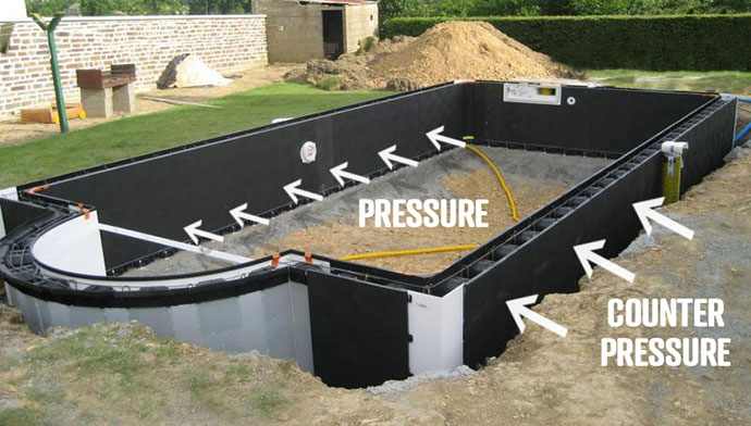 Waterproof tank resist to counter pressure and pressure