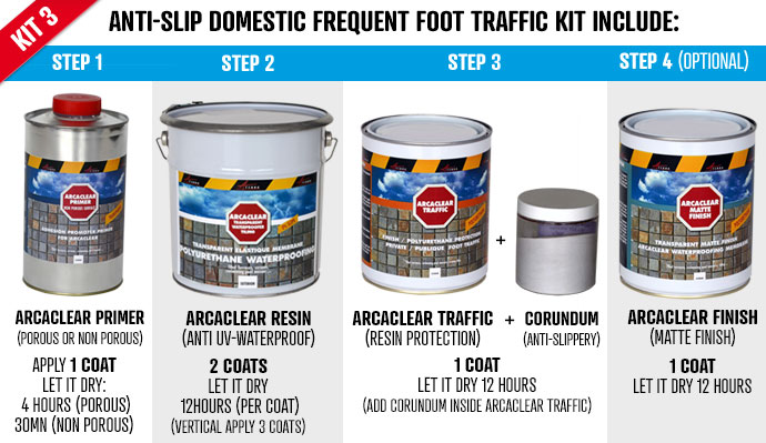 arcaclear transparent waterproofing kit domestic traffic