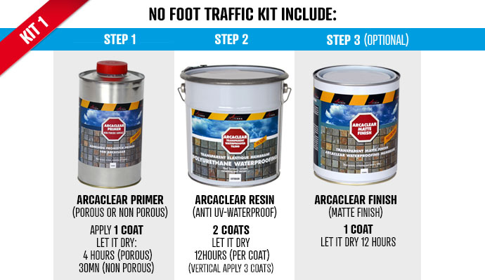 arcaclear transparent waterproof solution for all surface and no foot traffic