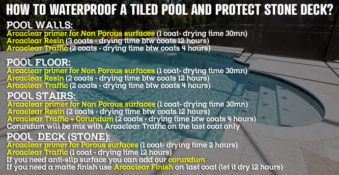 diy how to waterproof a tiled swimming pool?
